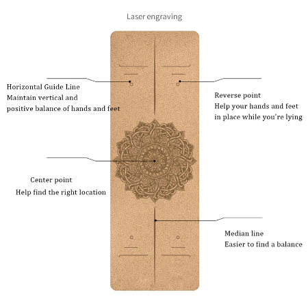 5Mm Natuurlijke Kurk Tpe Gedrukt Yoga Mat Antislip Yoga Zweet Absorberende